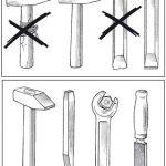 Lựa chọn, sử dụng và bảo dưỡng công cụ cầm tay